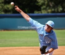 Dylan Covey didn't allow a hit after the second inning.