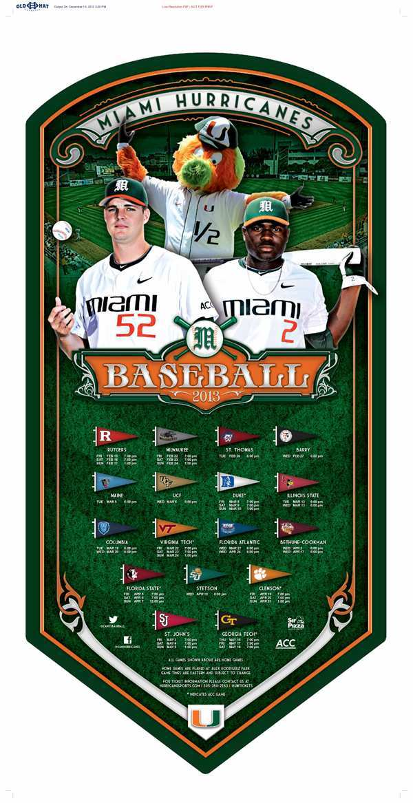 Miami Hurricanes Poster Poster of The Day Miami